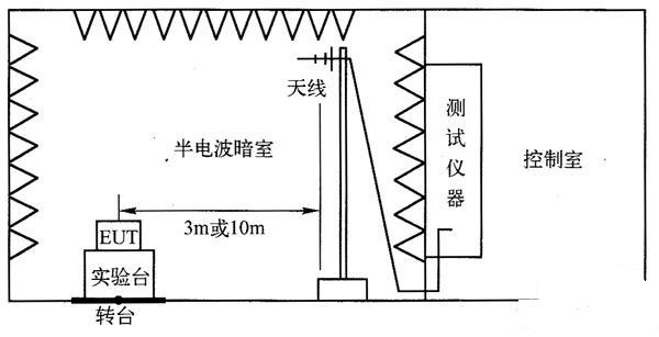 辐射4 垂直飞机怎么用