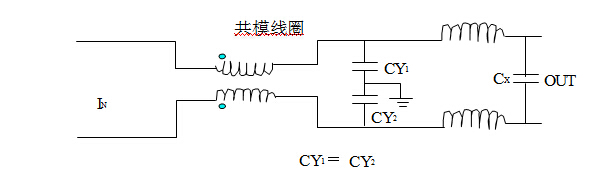 PCB往往是一个电子系统的核心构成部分,处理好PCB板的EMC问题,能大大提高产品的EMC性能。 PCB的EMC性能好坏跟PCB板的设计有很大关系,一个经仔细EMI设计的PCB板,能大幅度降低阻抗不匹配、传输线问题、信号互相耦合等现象引发的信号反射、延迟等线路不稳定因素,同时也可达到减低电磁辐射发射干扰,大大提高系统的稳定性和可靠性。